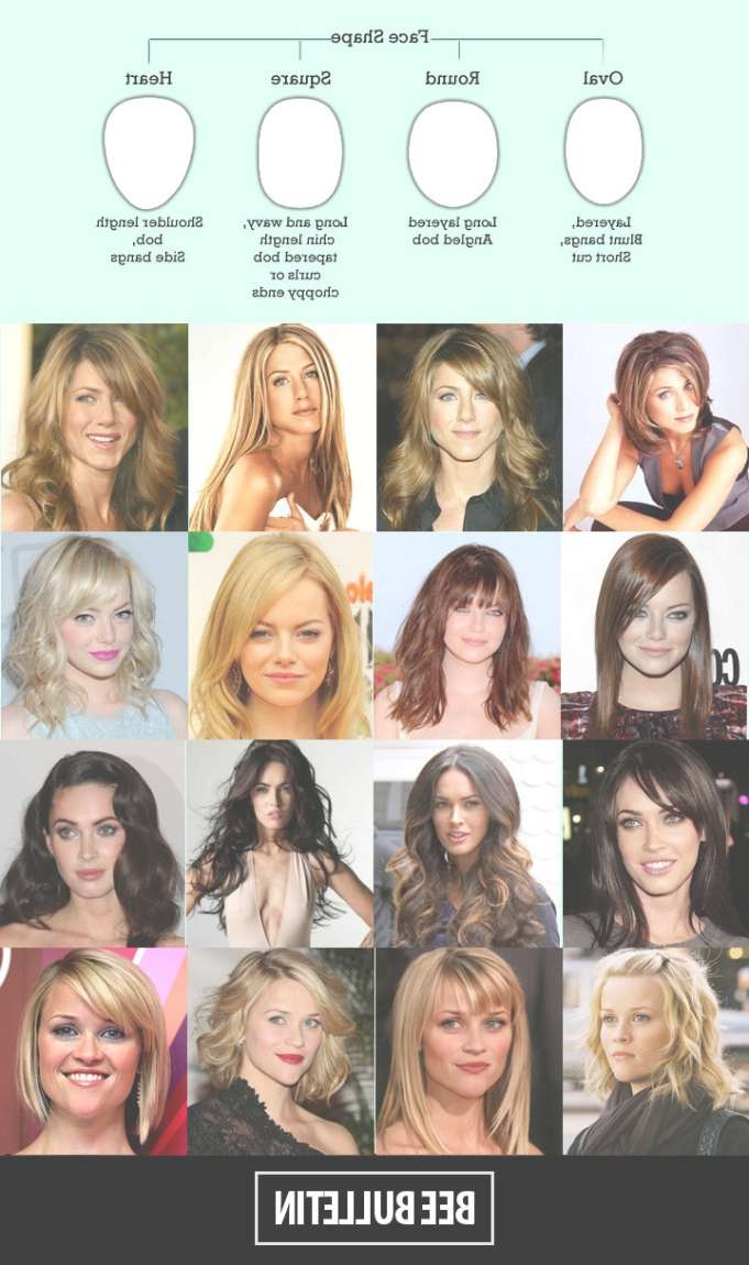 Hairstyles That Suits Your Face Cut | Bb Fashion Within Most Up To Date Medium Hairstyles For Pear Shaped Faces (View 12 of 15)