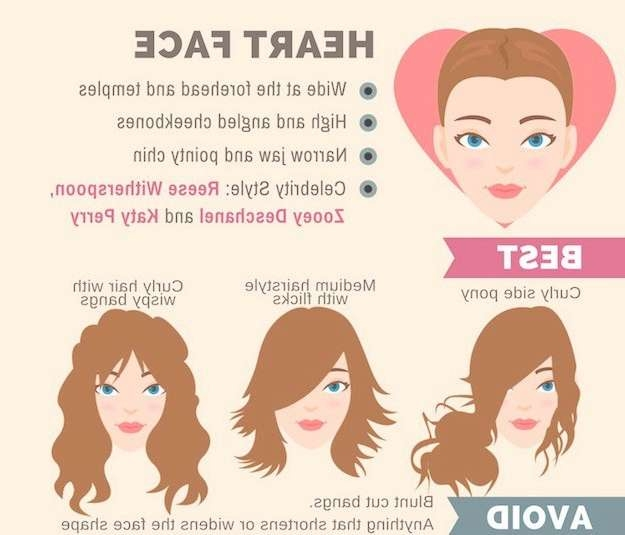 The Ultimate Hairstyle Guide For Your Face Shape | Makeup Tutorials In Most Current Heart Shaped Face Medium Hairstyles (View 22 of 25)