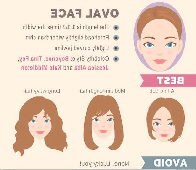 The Ultimate Hairstyle Guide For Your Face Shape | Makeup Tutorials With Best And Newest Medium Haircuts For Different Face Shapes (View 23 of 25)