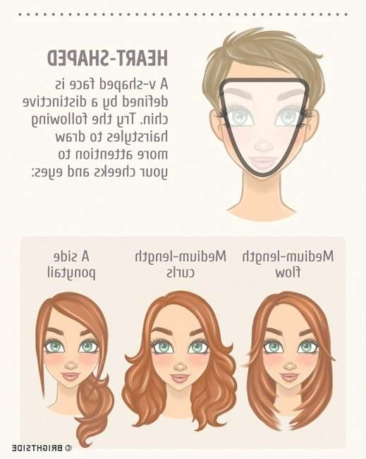 Want To Know Which Hairstyle Suits You Best? Choose Hairstyles Throughout 2018 Heart Shaped Face Medium Hairstyles (View 16 of 25)