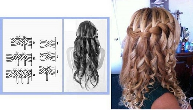Curly Hair Waterfall Braid – Alldaychic Regarding Braids With Curls Hairstyles (View 11 of 25)