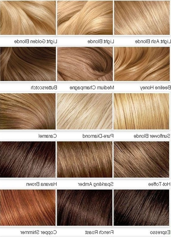 I Like Caramel And Butterscotch | Hair Color | Pinterest | Caramel Pertaining To Butterscotch Blonde Hairstyles (View 23 of 25)