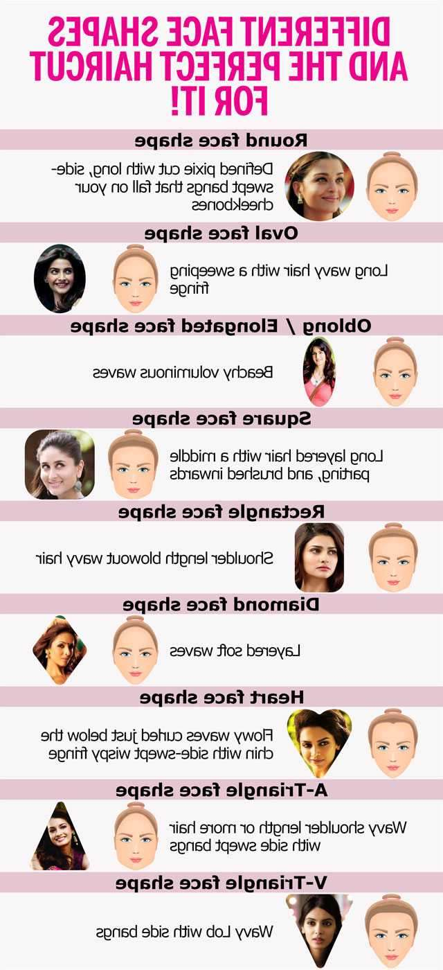 How To Choose The Best Hairstyle For Your Face Shape | Femina (View 25 of 25)