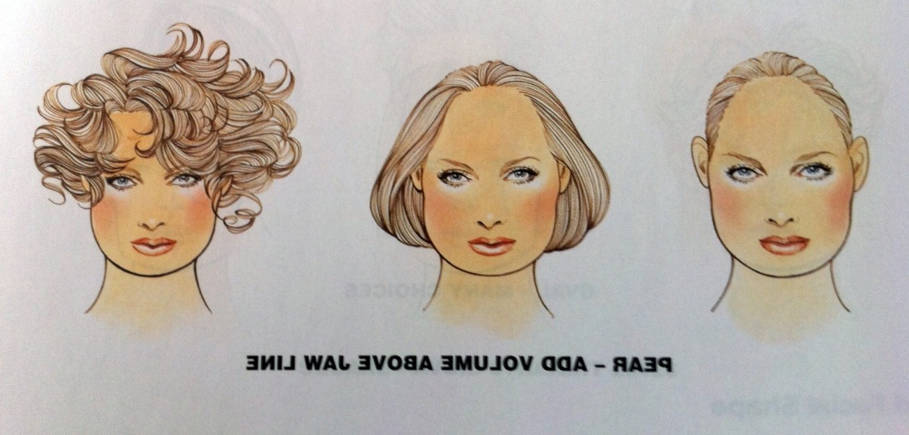 Reset The Standards: Round Face? Diamond? Oval? What Am I Anyways!? Within Short Hairstyles For Pear Shaped Faces (View 11 of 25)