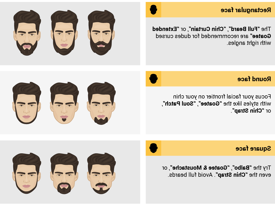 The Best Beard Styles For Every Face Shape – Business Insider Within Short Haircuts For Different Face Shapes (View 23 of 25)