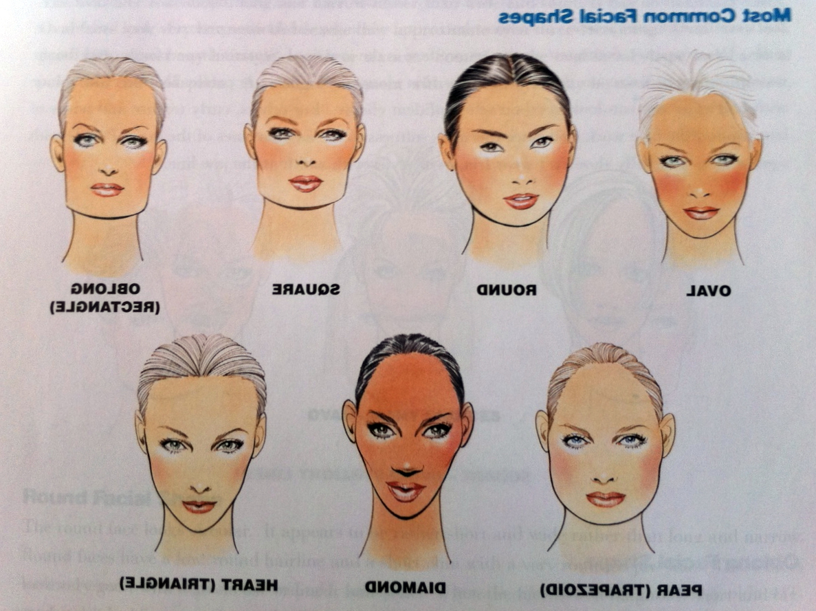 The Bloomin' Couch: The Best Haircut For Your Face Shape Regarding Short Hairstyles For Pear Shaped Faces (View 25 of 25)