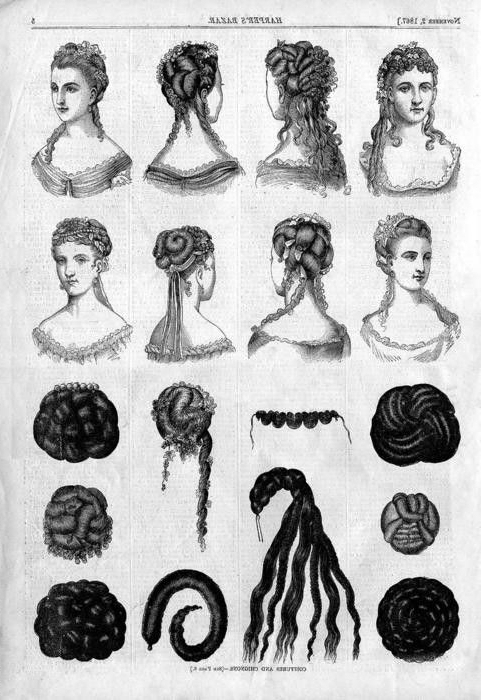 10+ Victorian Era Hairstyles For Long Hair – Long Hairstyle Pertaining To Long Victorian Hairstyles (View 20 of 25)