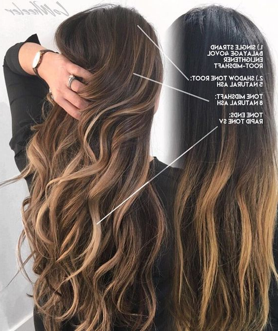 20 Hottest Long & Medium Wavy Hairstyles For Everyone   Styles Weekly In Long Layered Waves Hairstyles (View 12 of 25)
