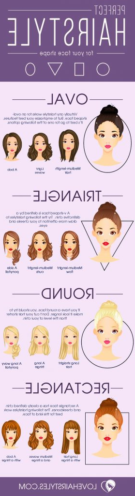 30 Medium Length Hairstyles Ideal For Thick Hair | Lovehairstyles In Long Haircuts For Oval Faces And Thick Hair (View 22 of 25)