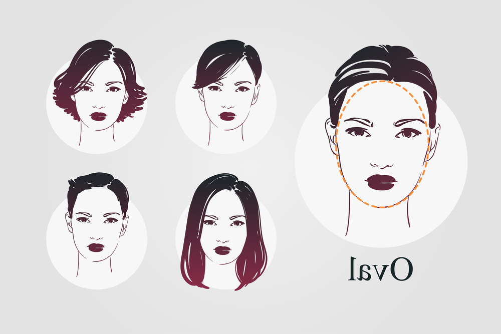 9 Face Shapes For Women And Best Hairstyles For Each Pertaining To Long Hairstyles Rectangular Face Shape (View 22 of 25)
