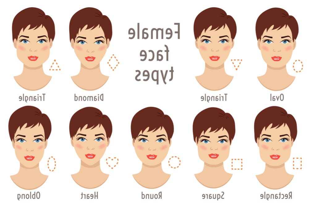 9 Face Shapes For Women And Best Hairstyles For Each Within Long Hairstyles Rectangular Face Shape (View 14 of 25)