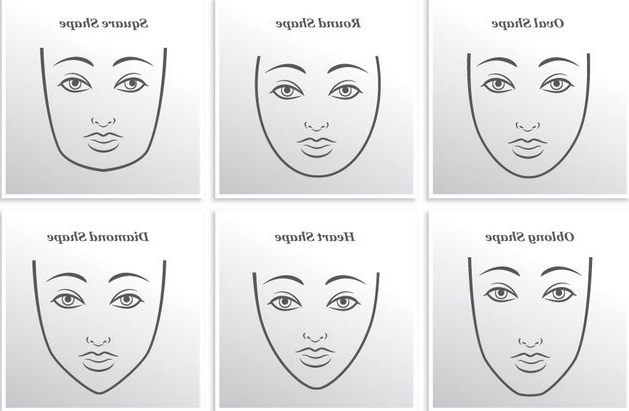 Do You Ever Consider Your Face Shape Before Choosing A Hair Style In Long Hairstyles Oval Face Shape (View 25 of 25)