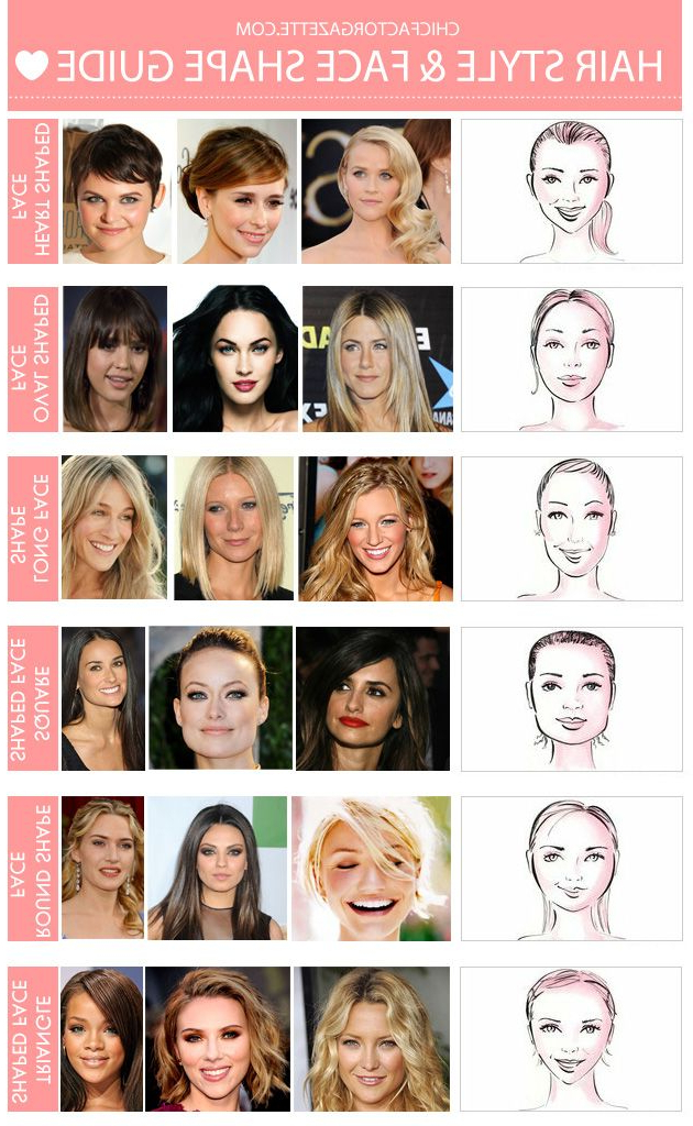 Face Shape And Hairstyle Guide For Everyone | Hair | Frisuren intended for Long Hairstyles Rectangular Face Shape