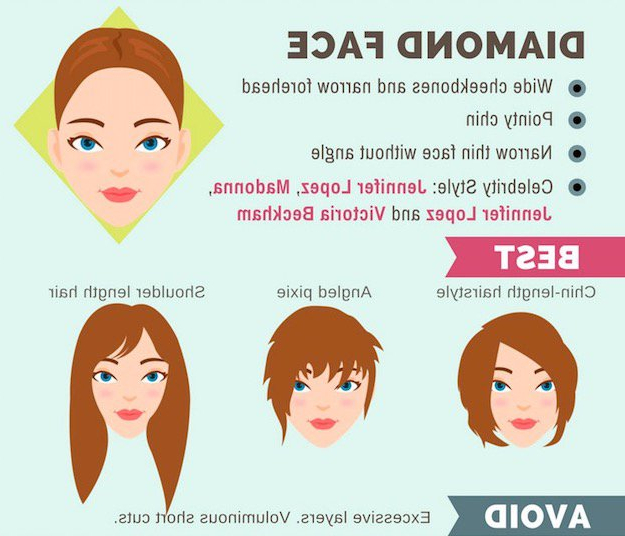 Haircuts For Diamond Shaped Face – Haircuts For Man & Women In Long Hairstyles Diamond Shaped Faces (View 12 of 25)