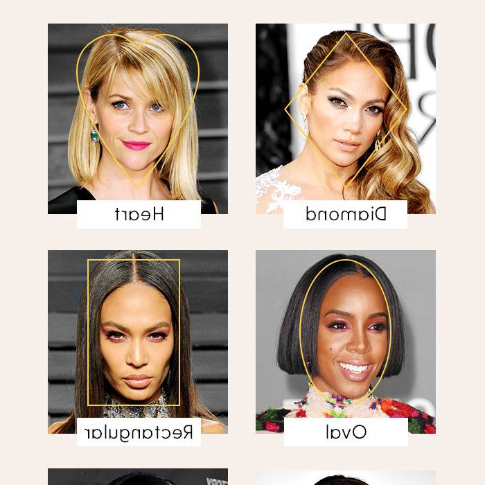 How To Determine Your Face Shape Throughout Best Long Haircuts For Square Faces (View 24 of 25)