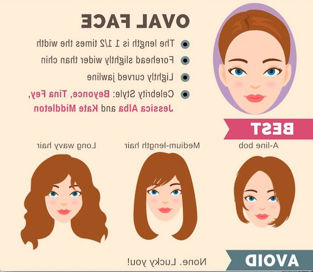 The Ultimate Hairstyle Guide For Your Face Shape | Makeup Tutorials With Long Hairstyles Oval Face Shape (View 6 of 25)