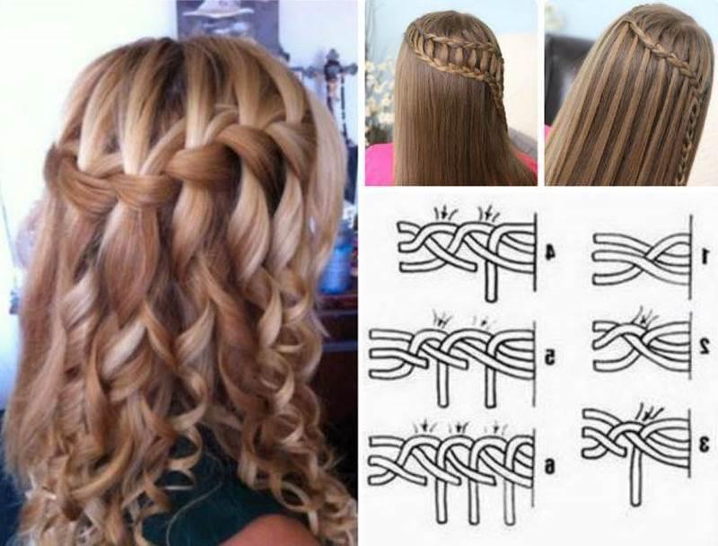 Creative Ideas – Diy Stylish Waterfall Braid Hairstyle With Regard To Waterfall Braids Hairstyles (View 17 of 25)