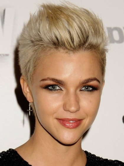 The Pixie Revolution: Hot Or Not: The Mohawk & Fauxhawk On Women For Pixie Faux Hawk Haircuts (View 8 of 25)