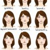 Short Hairstyles For Pear Shaped Faces (Photo 20 of 25)